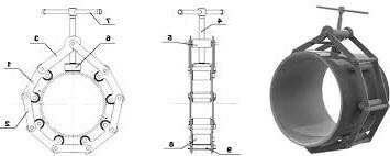 Центратор ЦЗН для сварки труб