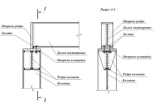 Схема производства опорных колон