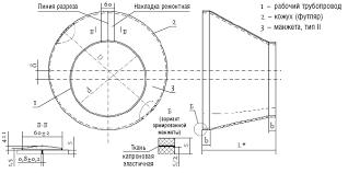 Схема манжеты герметизирующей